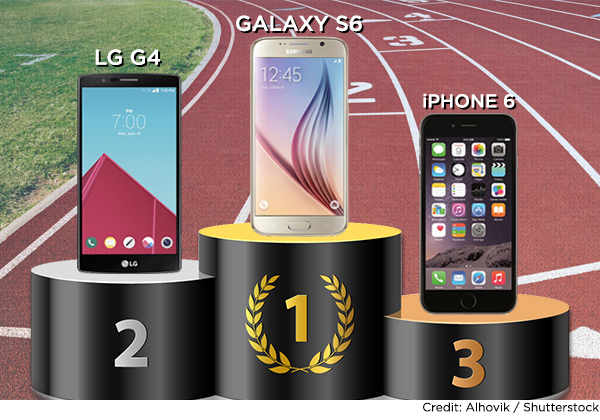 Tes kecepatan Samsung Galaxy S6, Iphone 6, LG G4, HTC One M9, Nexus 6 dan Asus Zenfone 2