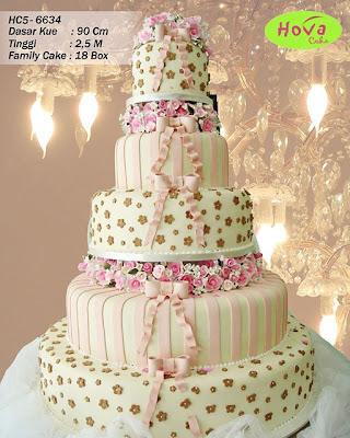 Wish A Little Wish Hope A Simple Hope Dream A Happy Dream - Harga Dummy Wedding Cake