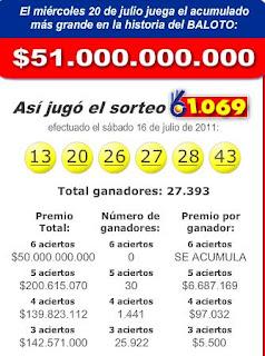 Resultados Baloto Sorteo 1069, 16 Julio 2011