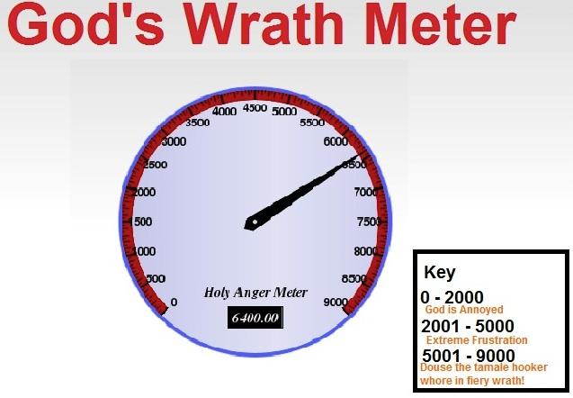 anger meter Taste of Torah: The divine anger-meter / Ki Tissa
