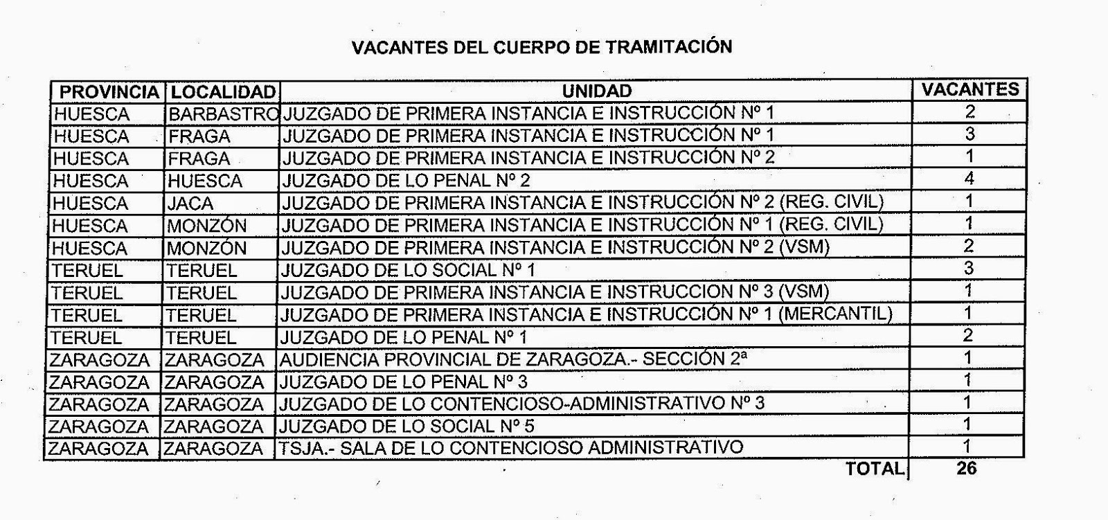 Ccoo de justicia borrador de plazas vacantes en arag n for Ccoo concurso de traslados