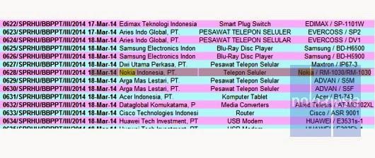Nokia XL Sudah Lulus Sertifikasi Postel Indonesia - nokianesia