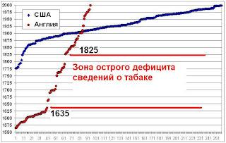 http://1.bp.blogspot.com/-uqp5coq2tRM/TwmUGZy5gFI/AAAAAAAAAKY/dCgN8V8Y5BU/s320/0004+Deficit+US.JPG