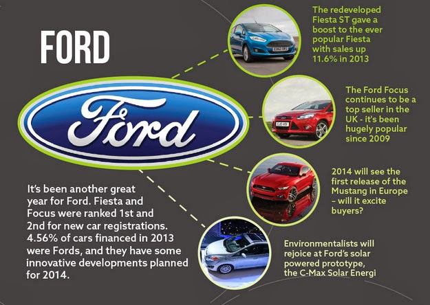 new car releases 2014 uk2013 The Year in Cars Infographic  Motor Heads  Car Blog