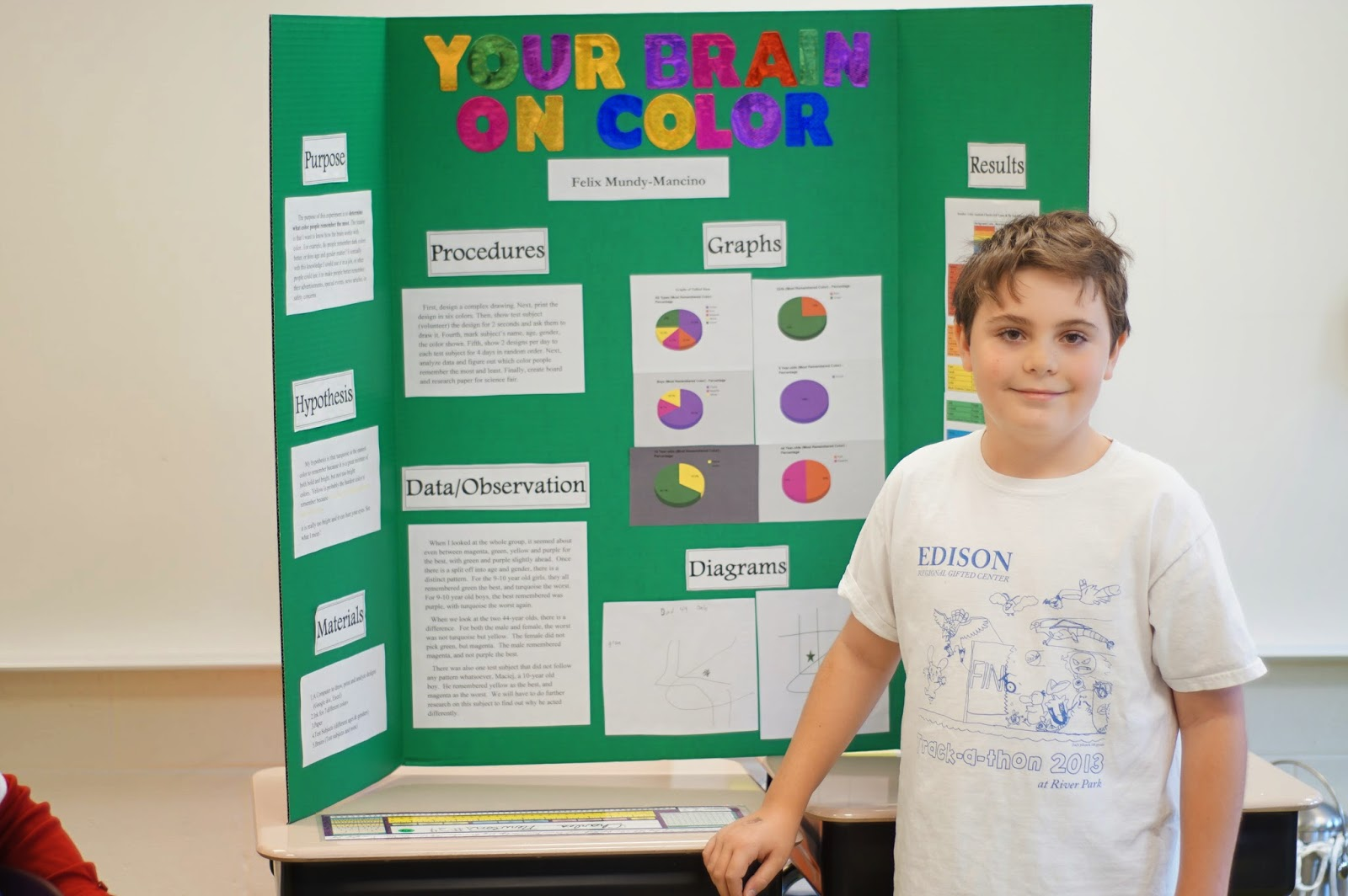 portkey 217 science fair presentations off to a terrific start