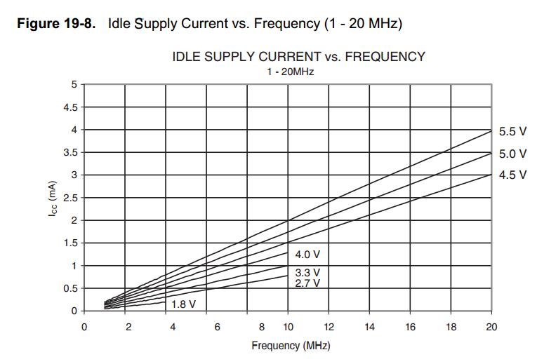 Как видим на частоте в 9.6 MHz