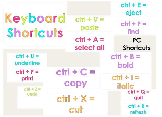 Shortcut Keys for Computer Lab