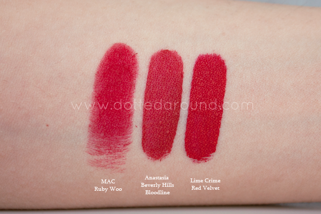 Anastasia Beverly Hills bloodline swatch lime crime