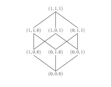Elegant coding lattice theory for programmers and non computer lattices can be drawn as graphs the main diagram used to visually represent lattices is the hasse diagram which depict lattices as a undirected graph ccuart Choice Image