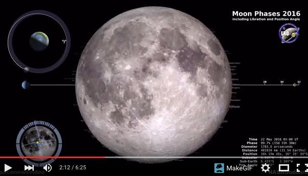 Kikka Luna 2016 Nasa Fases De La Luna 2016 Ciclos
