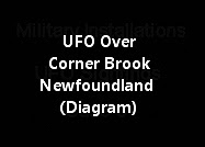 UFO Over Corner Brook Newfoundland (Diagram)