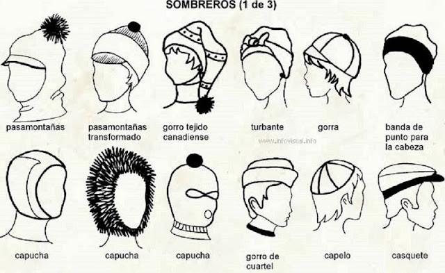 TIPOS DE SOMBRERO 1