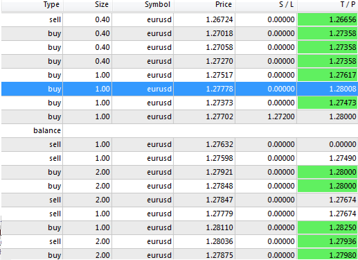 Strategy forex h4