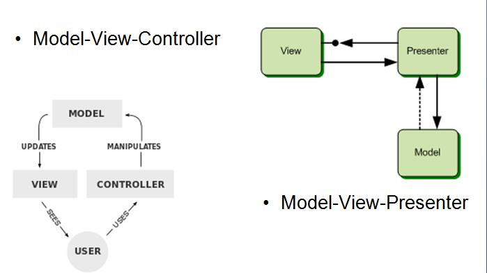 mvp,MVP design pattern, c# mvp, user interface,Model View Presenter (MVP) design pattern ui user interface, user interface guidelines, design patterns,Model View Presenter,example,sample,asp.net