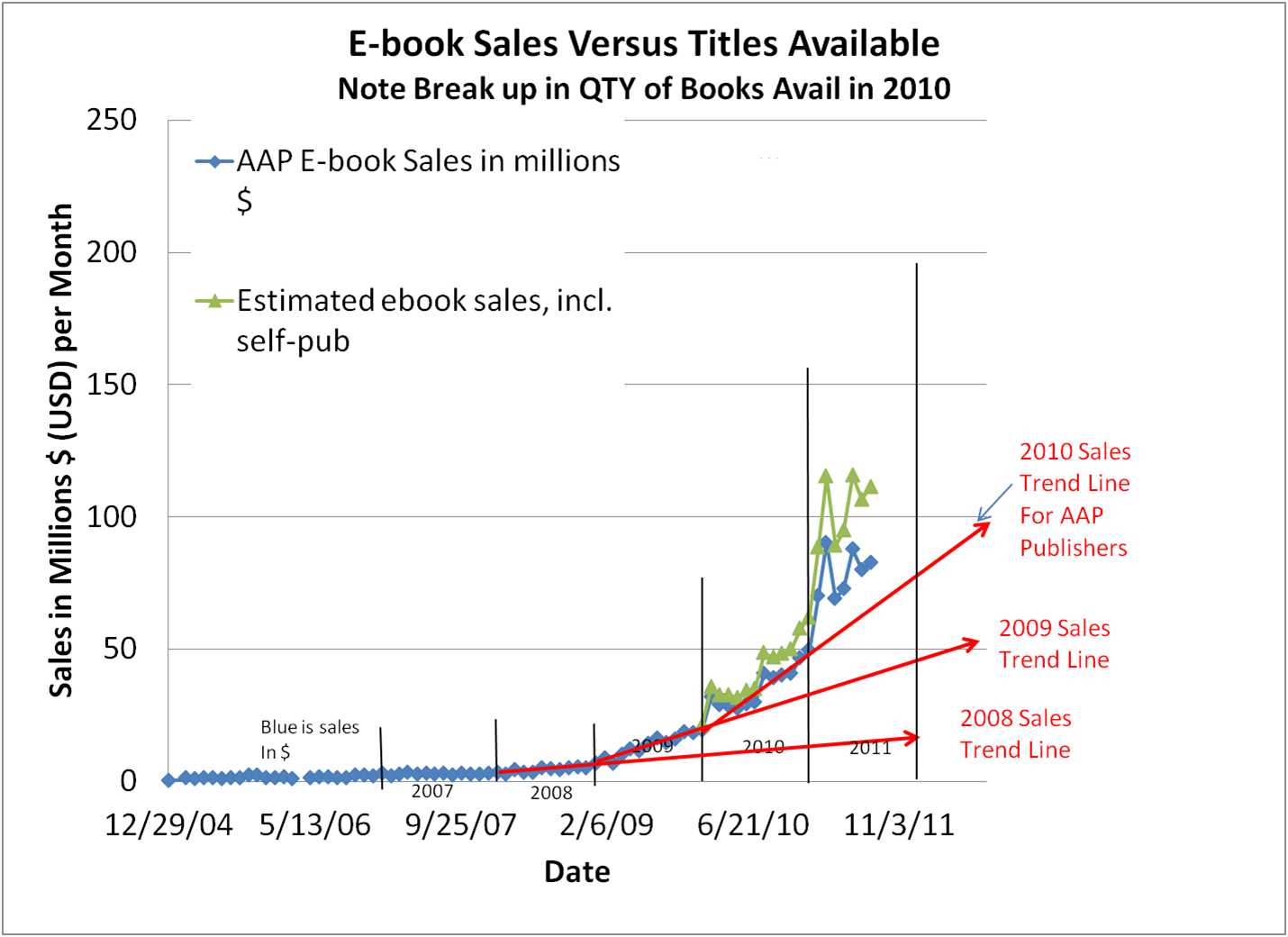paperbook vs ebook E-books vs printed books: some new findings jun 14, 2012 the enhanced e-book was less effective than the print and basic e-book in supporting the benefits of.