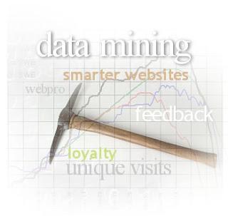Representación de la minería de datos