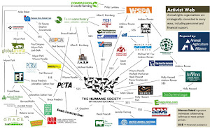 Animal Activists Map