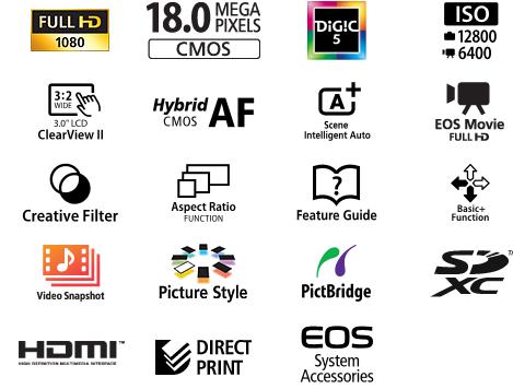 Canon EOS M SLR digital camera feautures
