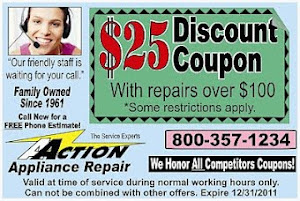 Coupons and Discounts