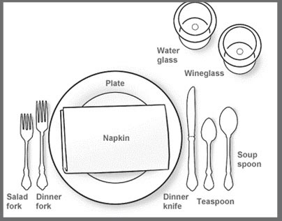 Green Loft Designs – Place Setting Template