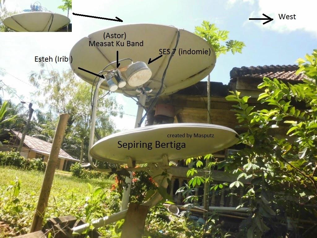 Cara Lock Satelit Ses 7 Dan Measat Ku Dalam Satu Dish Lnb Band Kaonsat Single Out