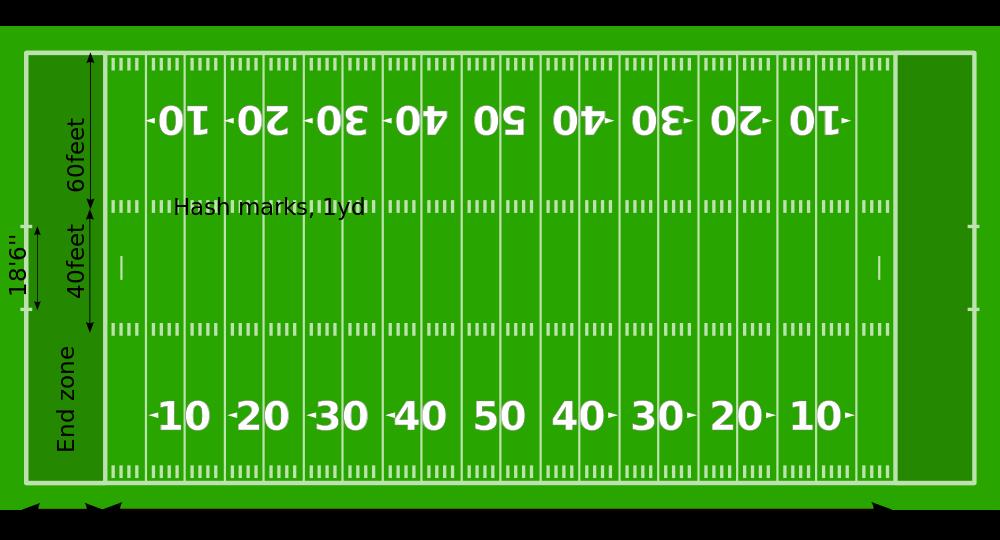El campo de futbol americano Yarda35 - Imagenes De Cancha De Futbol Americano