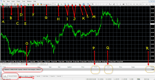 chart forex trading