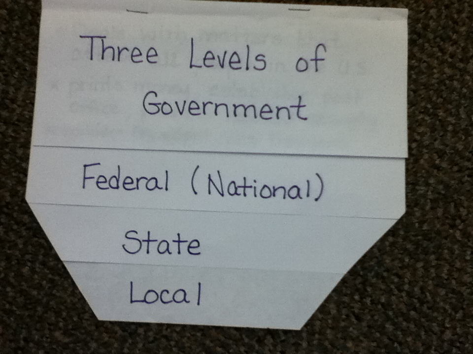 Second2Grade: Three Levels of Government