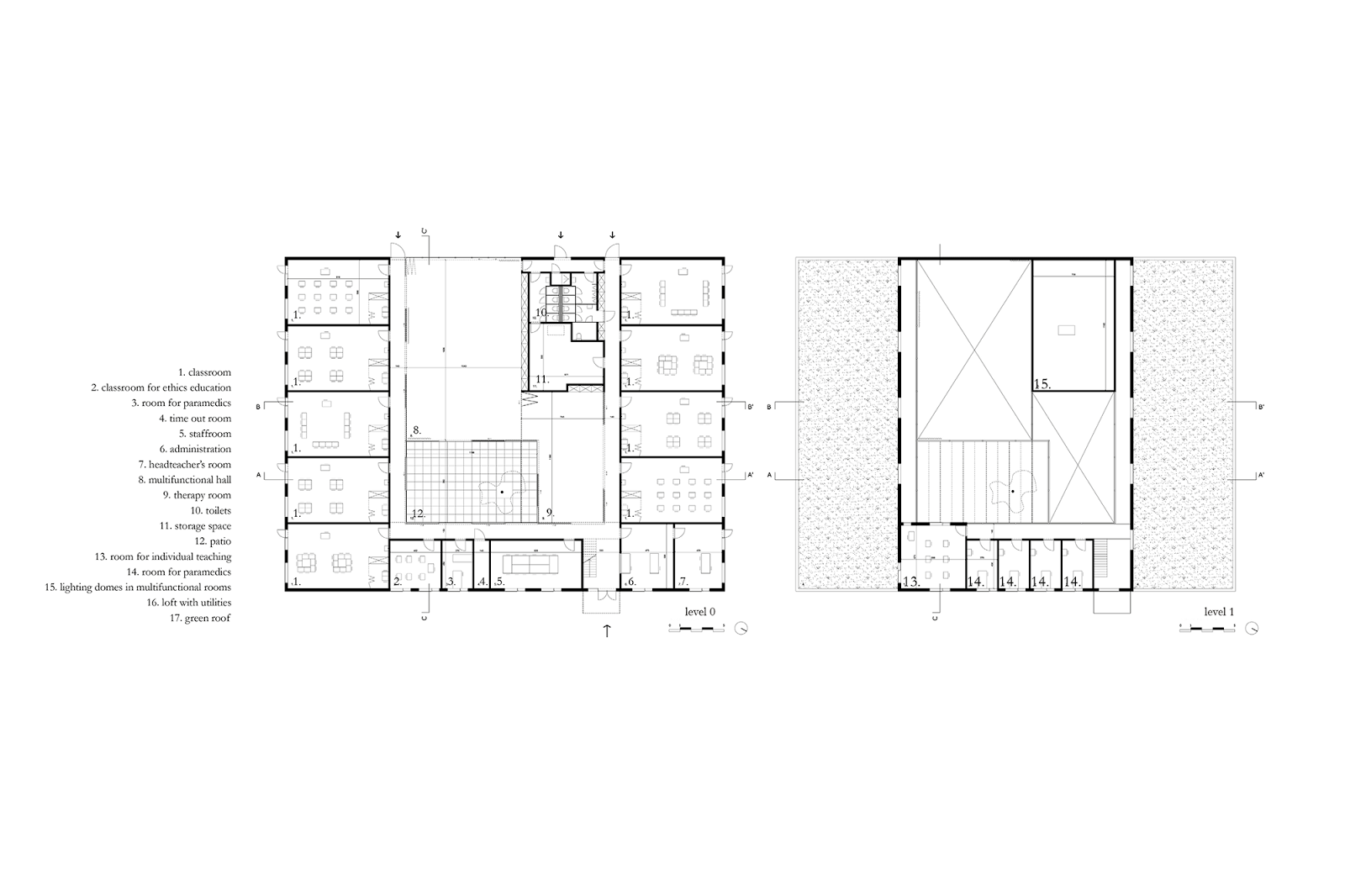 The design brief requires creativity an extensive programme minimum 9 classrooms a multifunctional hall 200 m2 sanitary facilities including showers