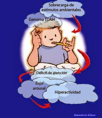 http://carmesi.wordpress.com/2011/06/24/enfermedades-con-mala-prensa/