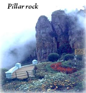 famous visited tourist spots in Kodaikanal