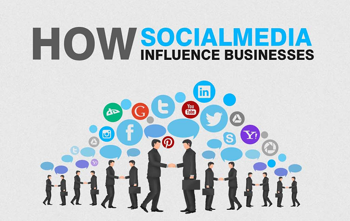 Image: Social Media Influence On Businesses