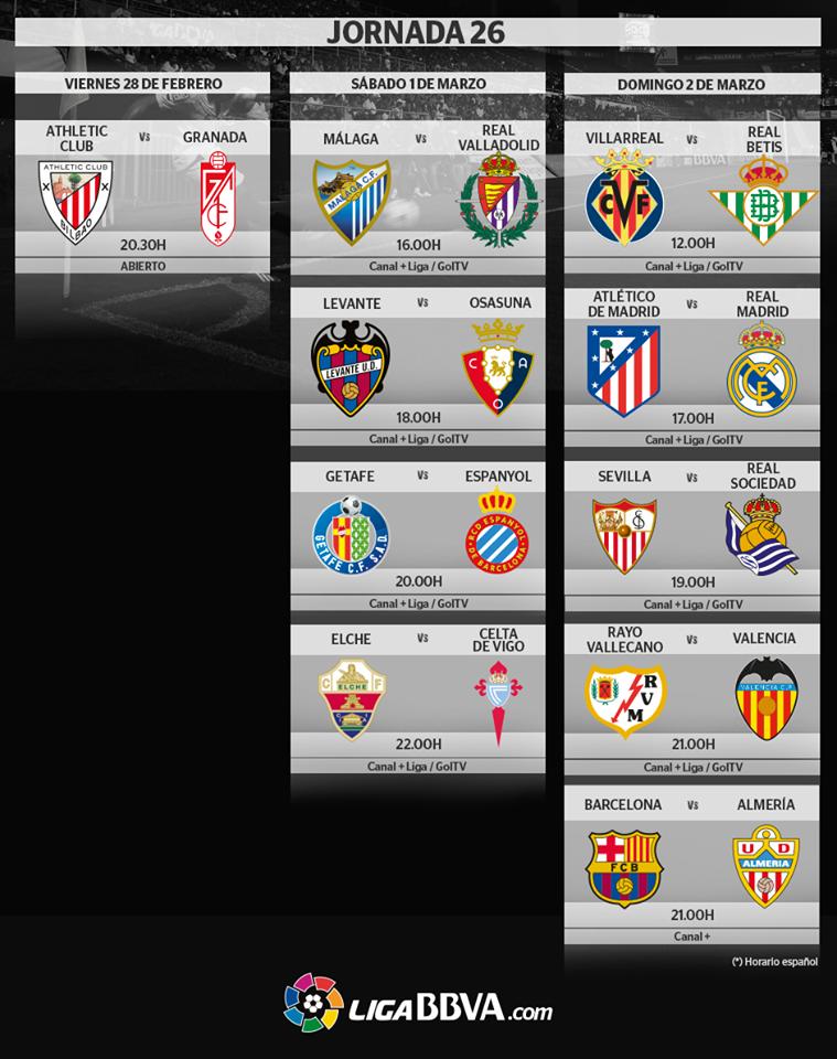 Así se jugará la Jornada 26 en España