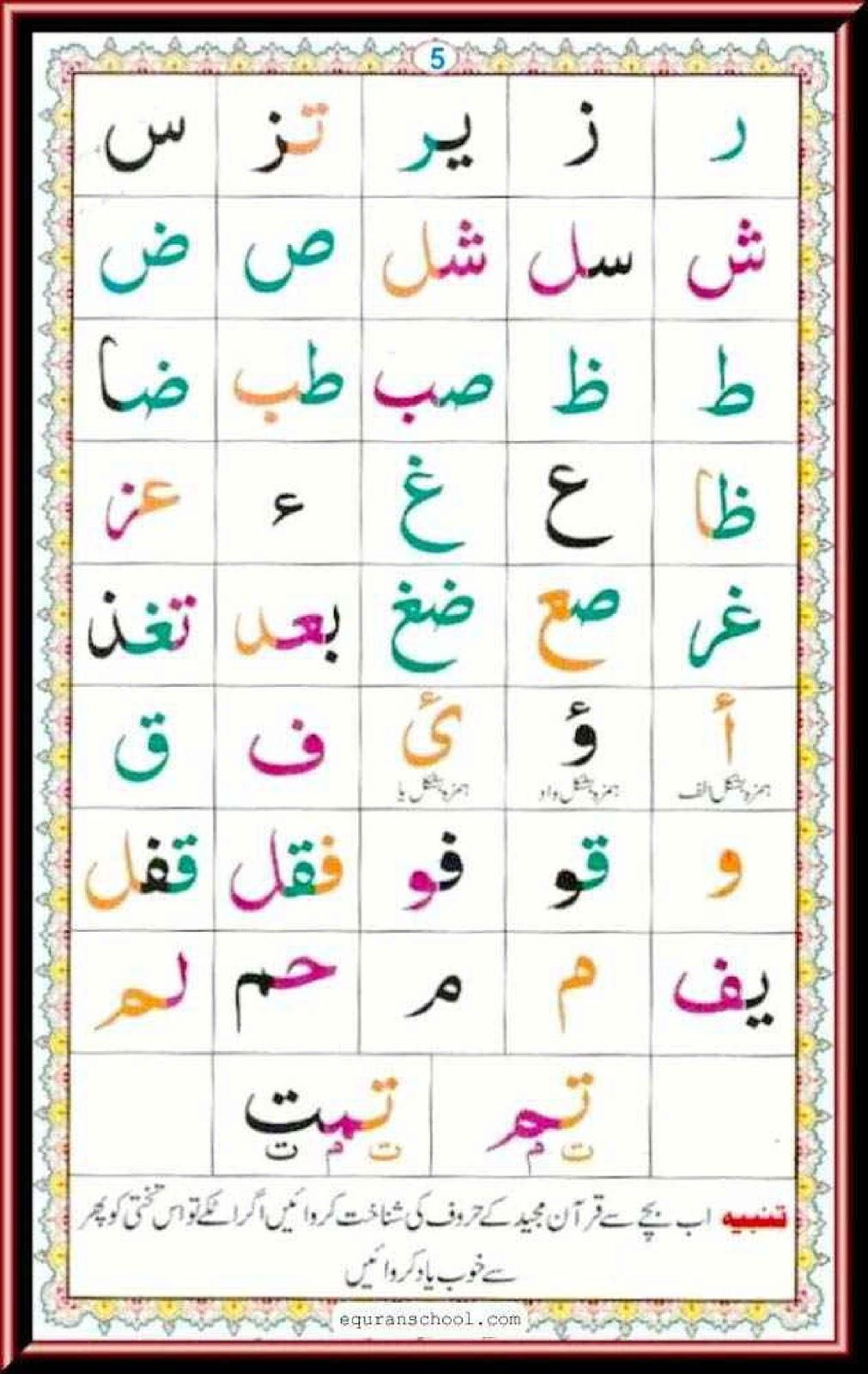 Learn english in urdu pdf stories