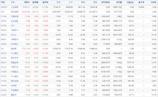中国株コバンザメ投資ウォッチ銘柄watch20150819