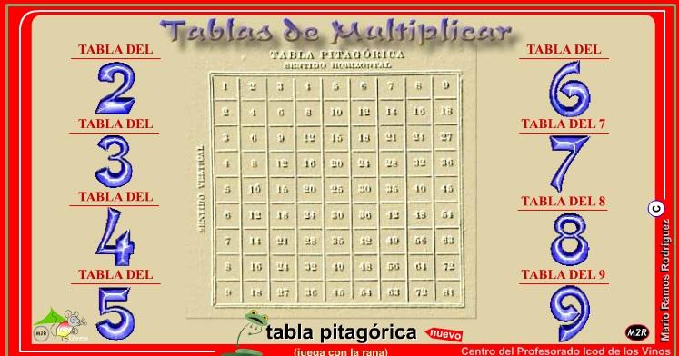 Practiquen les taules de multiplicar