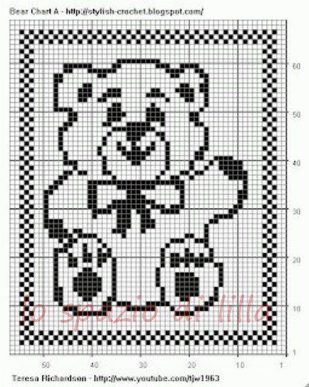 How To Follow Knitting Pattern Chart : lo spazio di lilla: Schemi di orsetti a filet per le copertine da neonato / T...