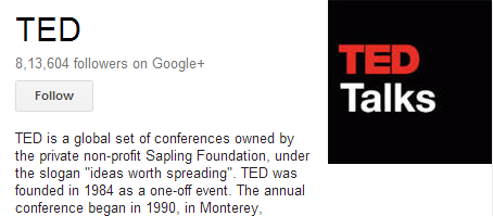 about ted talks