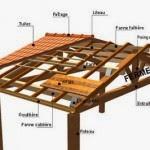 le metier de couvreur la toiture de votre toit. Black Bedroom Furniture Sets. Home Design Ideas