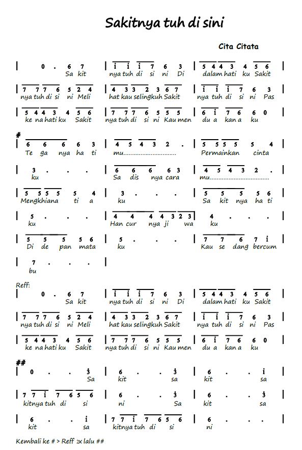 NOT ANGKA UNTUK PIANAIKA DAN PIANO