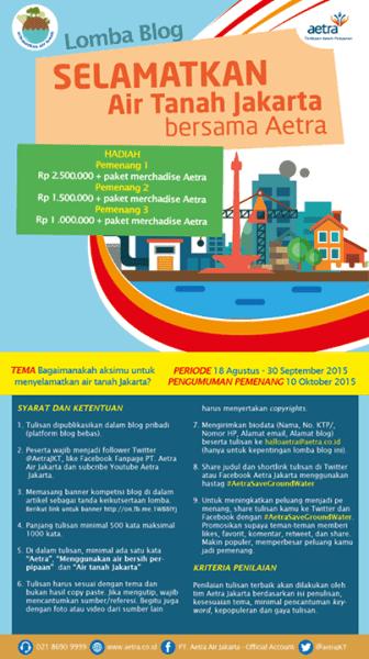 Bagaimanakah aksimu untuk menyelamatkan air tanah Jakarta?