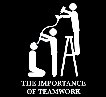 the importance of team work Be it school teams, class groups, college sports teams, social congregations or  interdependent departments at the workplace all of them are various examples.