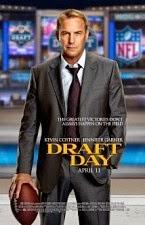 Movie2k Movie4k Draft Day