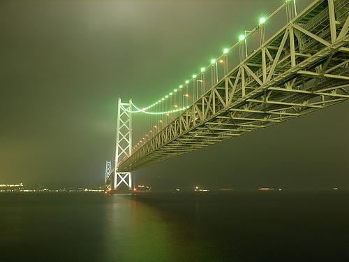 تعرف على أكبر 10 جسور معلقة في العالم