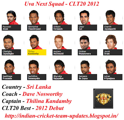 Uva-Next-Squad-CLT20-2012