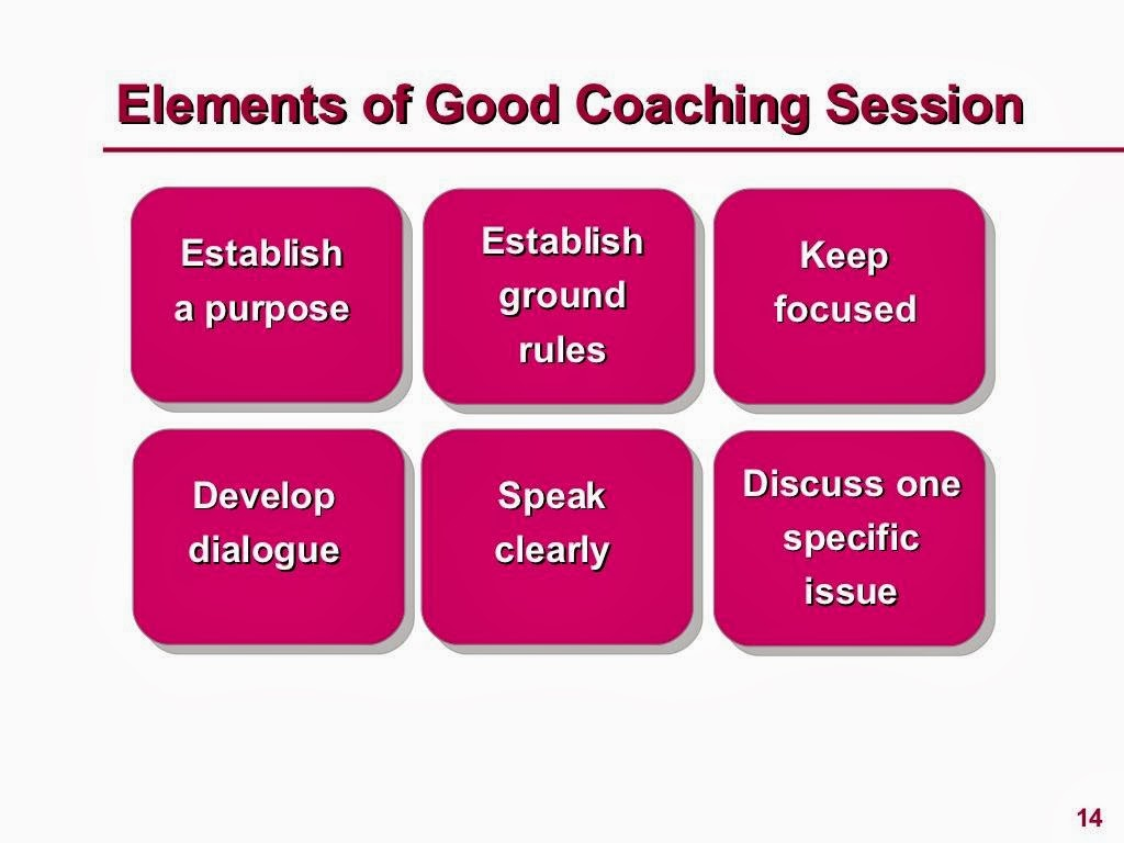 Coaching Download PPT Slide 1