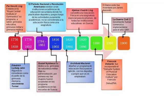 A historiografia sobre a transição da antiguidade para a idade média  607277 3