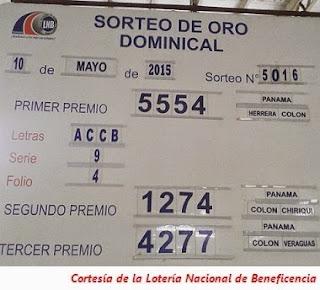 sorteo-domingo-10-de-mayo-2015-loteria-nacional-de-panama-tablero-oficial