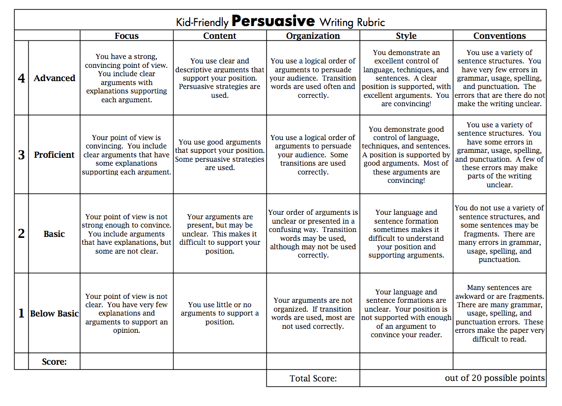 rubric persuasive essay elementary Rubric for essay: elementary criteria 1 2 3 4 score focus/main point information has little or nothing to do with the main topic information relates to the.