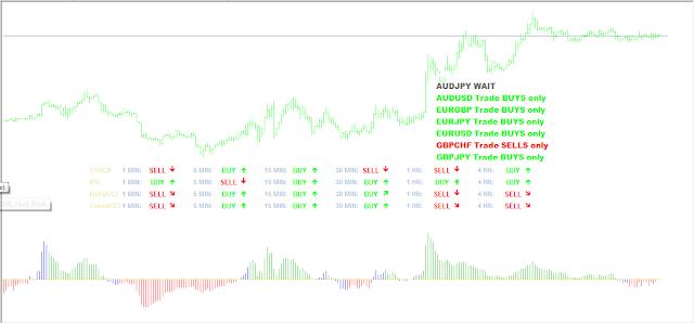 Trading pro system blackhat